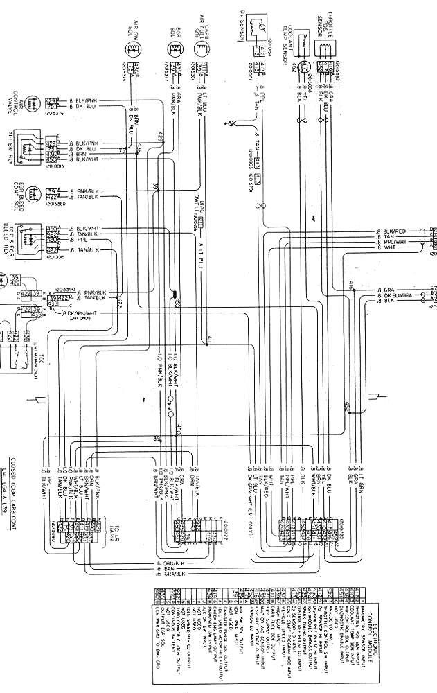 Chevy Vega Wiring Diagram Wiring Diagram Popular Popular Graniantichiumbri It