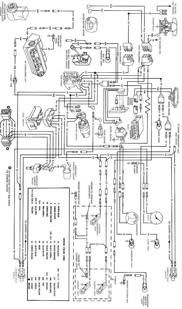 Download 2005 bmw z4 factory wiring diagrams | Wiring Diagram 2005 Bmw Z4 Wiring Diagram fred-archila-bs5505.web.app